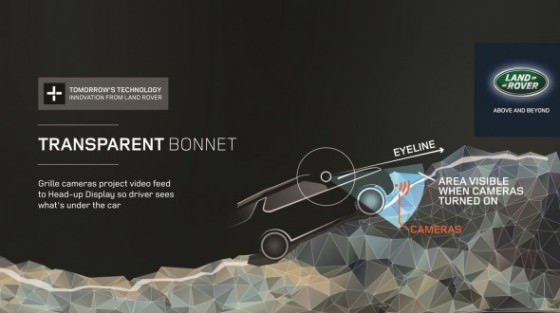 Transparent-Bonnet-Land-Rover