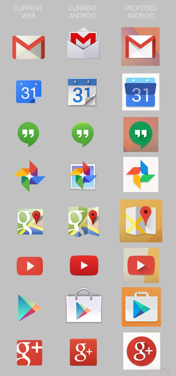 icones flats android google