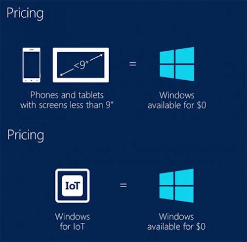 windows gratuit