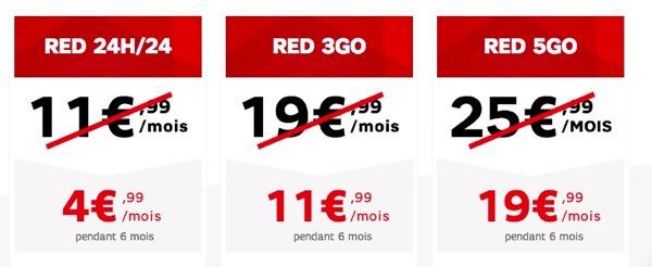 SFR RED Promotions Juillet 2014