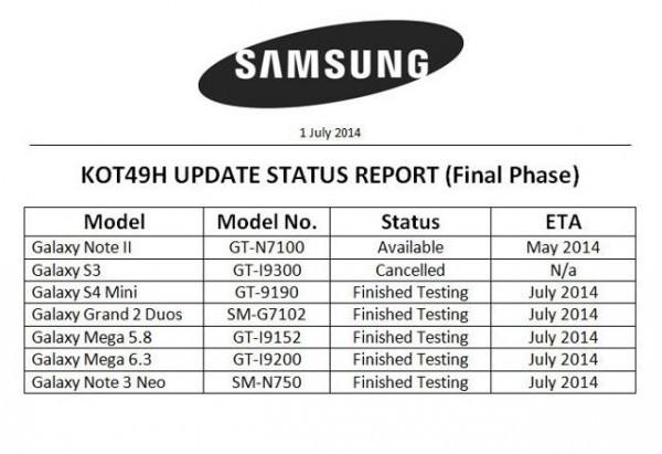 Samsung 4.4
