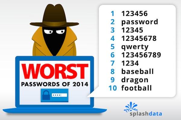 Pires Mots de Passe 2014