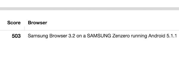 Galaxy Note 5 HTML5Test