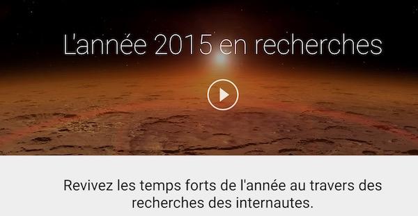 Google Recherches 2015