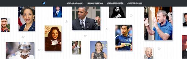 Twitter Tendances 2015