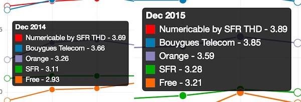 Netflix Debits France 2014 2015