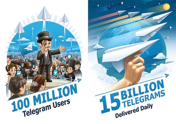 Telegram 100 Millions Utilisateurs