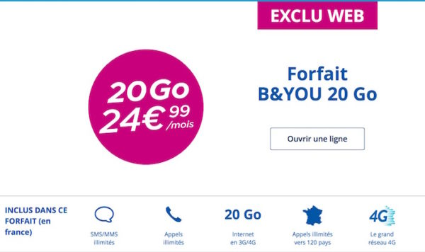 BandYou Forfait 20 Go 25 Euros