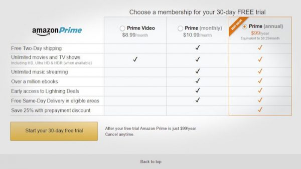 Amazon Prime Video Offre Mensuelle