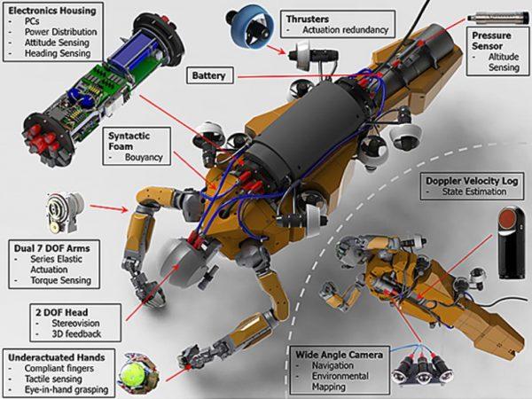 OceanOne robot sous marin 2