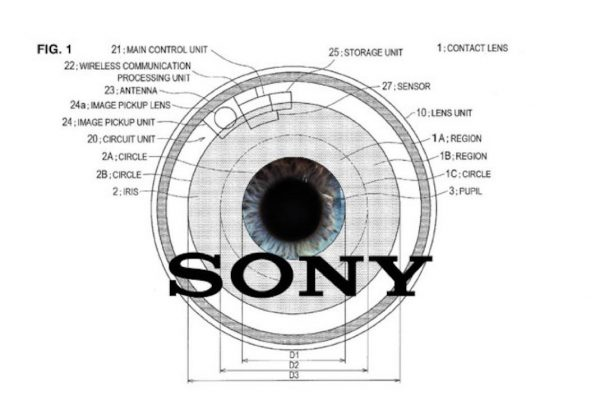 th_brevet-sony-lentille-photos