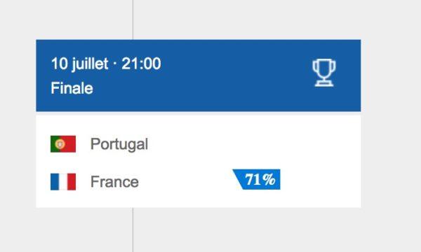 Bing Pronostic Finale Euro 2016