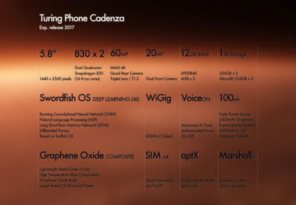 Turing-Phone-Cadenza-2-640x443
