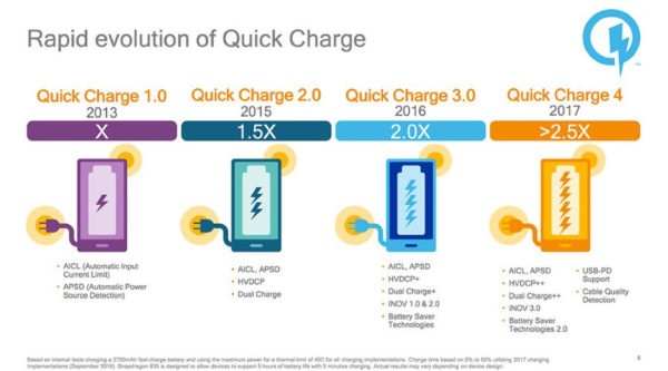 qualcomm_quickcharge_4_02