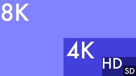 Definition 4k 8k