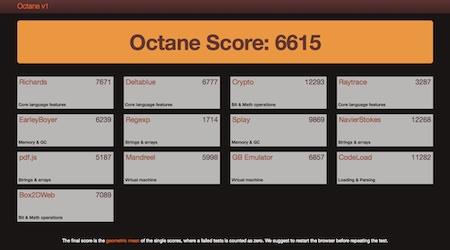 Score Octane