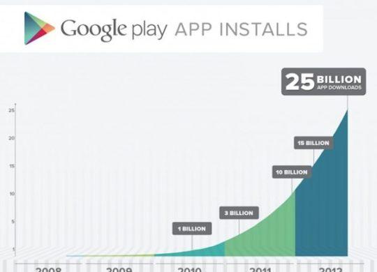 25-Billion-Graph