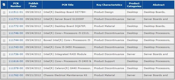 Intel Core I Sandy Bridge