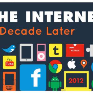 internet 10 ans