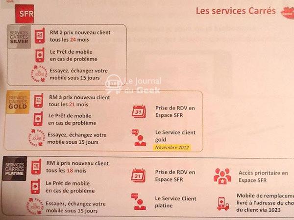 Services Nouveaux Forfaits SFR