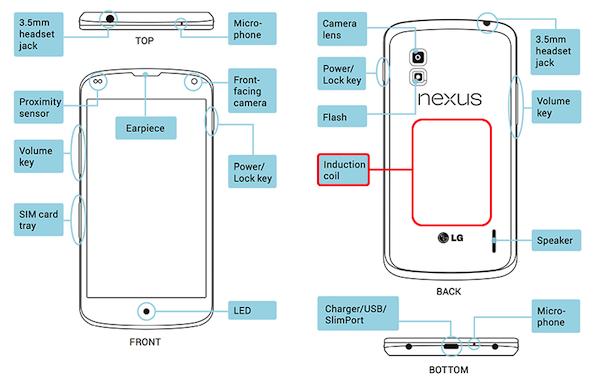 Induction LG Nexus 4