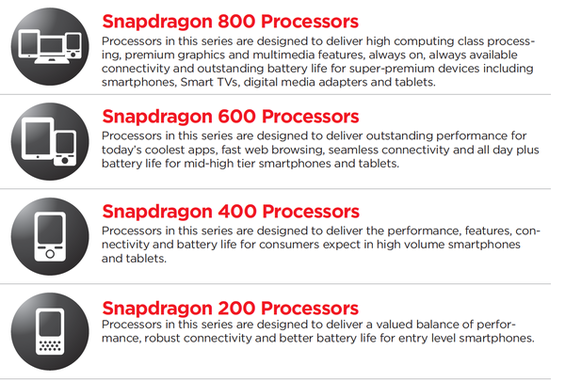 Qualcomm Snapdragon-2