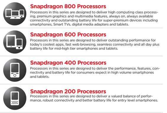 Qualcomm Snapdragon-2