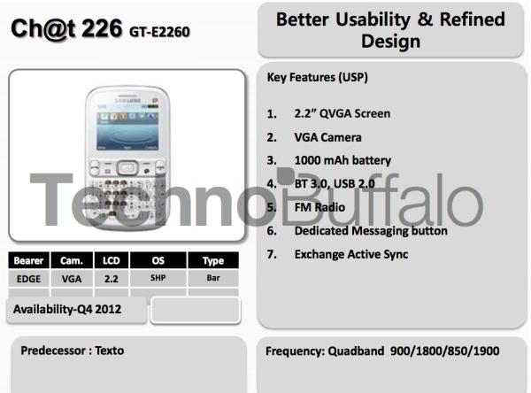 Samsung-chat 226