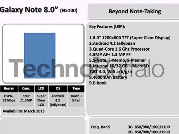 specifications-samsung-galaxy-note-8