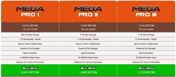 MEGA Bitcoin