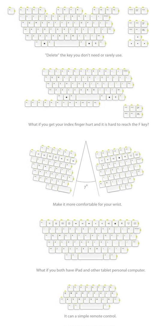 clavier-modulaire-composition