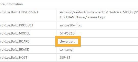 Galaxy Tab 3 10.3 Clovertail