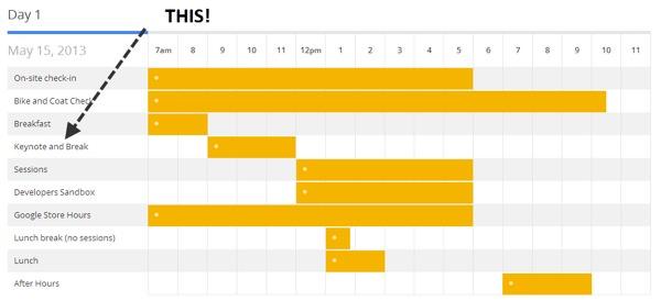 Google IO 2013 Agenda