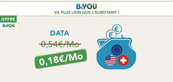 BandYou 18 centimes Data