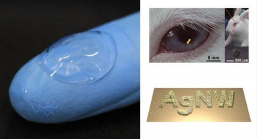 lentilles inteligente samsung