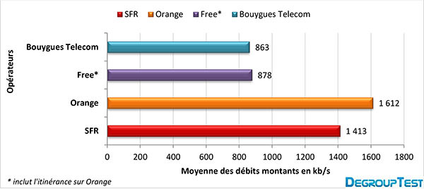 montants-mai2013