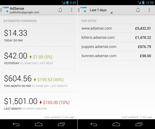Application Google AdSense