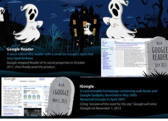 infographie google taille reduite