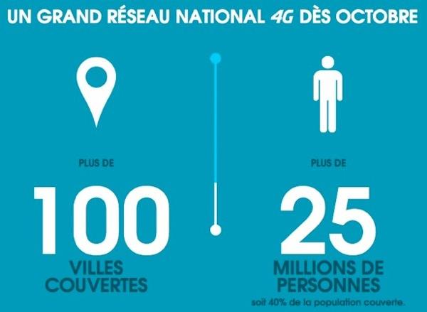 4G Bouygues Telecom 100 villes