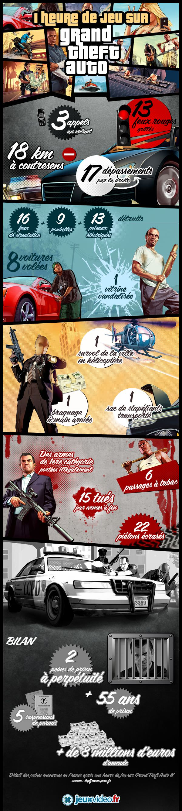 06637308-photo-infographie-gta-5-grand-theft-auto-5-1-h-de-jeu