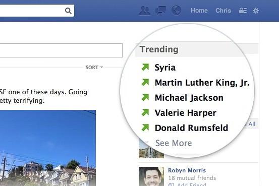 Facebook Tendances