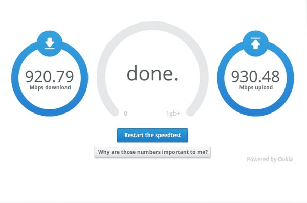 Google Fibre Test Debit