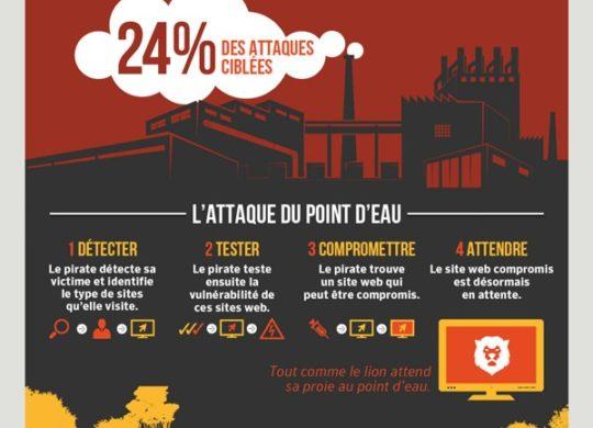 Symantec-Infographic-Website-Security-Threat-Report2