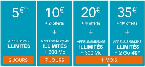 Bouygues Telecom Prepaye 24 sur 24