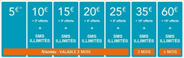 Bouygues Telecom Prepaye Classique