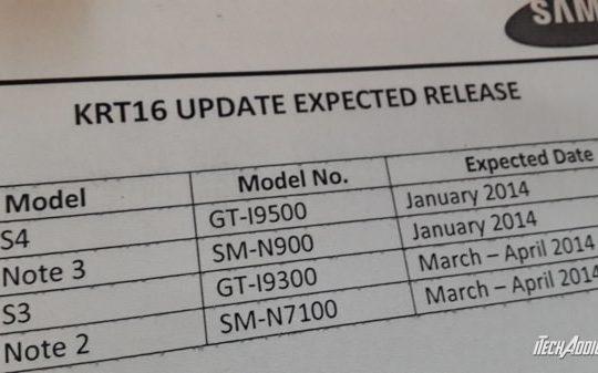 Rumeur Android 4.4 Janvier 2014