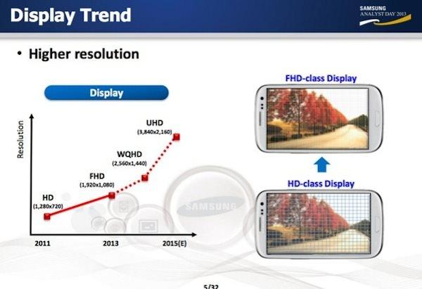samsung-8-millions-de-pixels-smartphone