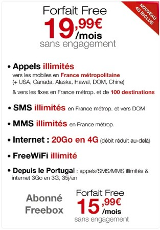 Free Mobile 4G 20 Go data