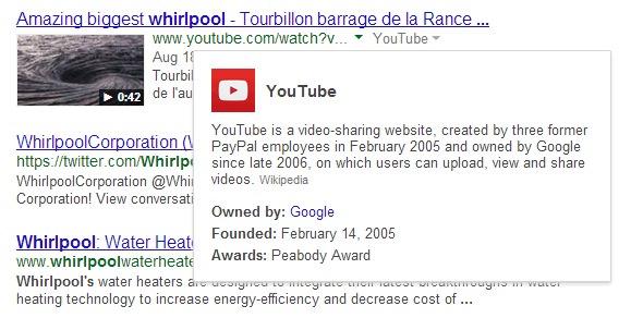Google Recherche Carte Info