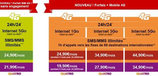 La Poste Mobile Forfaits 4G